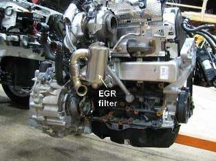Difficulties with EGR System