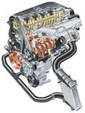 Turbocharged Petrol Engines